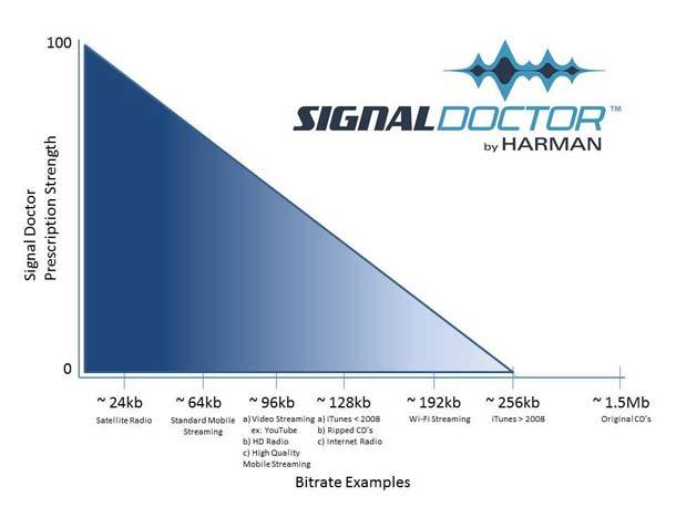 harman-kardon-Signal-Doctor