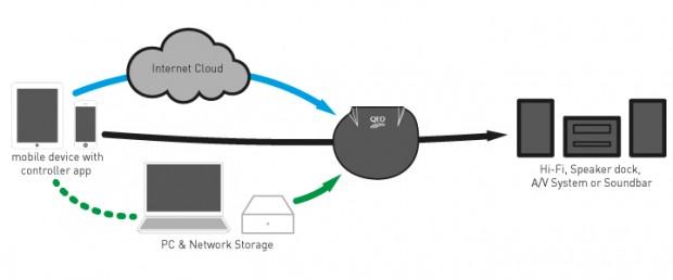 uplay_stream_diagram_0