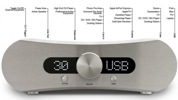 Gato Audio DIA-250-schema
