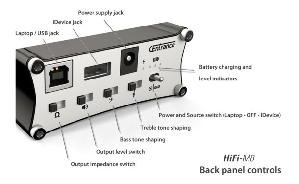 CEntrance HiFi-M8-back