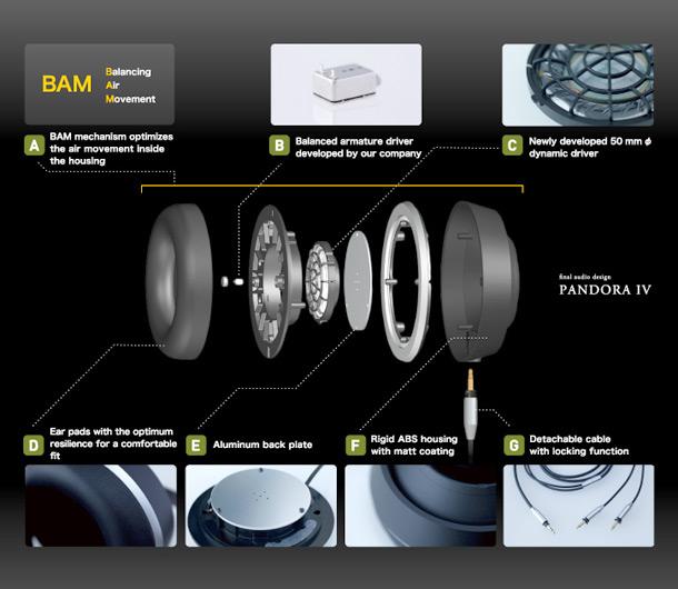 Final-Audio-Design-Pandora-Hope-IV-set
