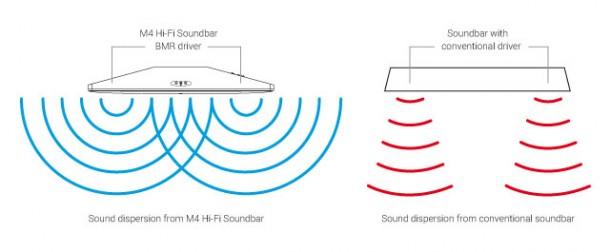 bmr_diagram