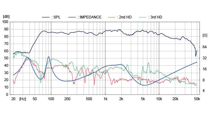 fostex-GR-160-grafic