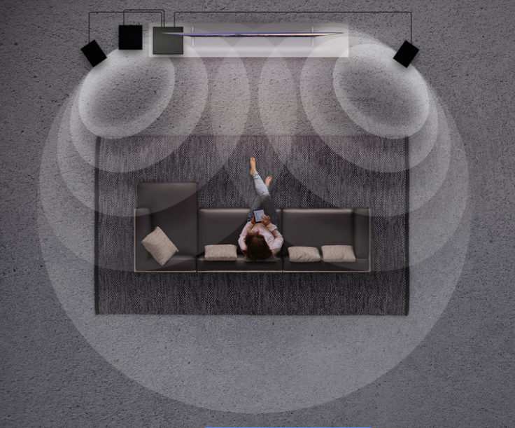 Surround virtuale