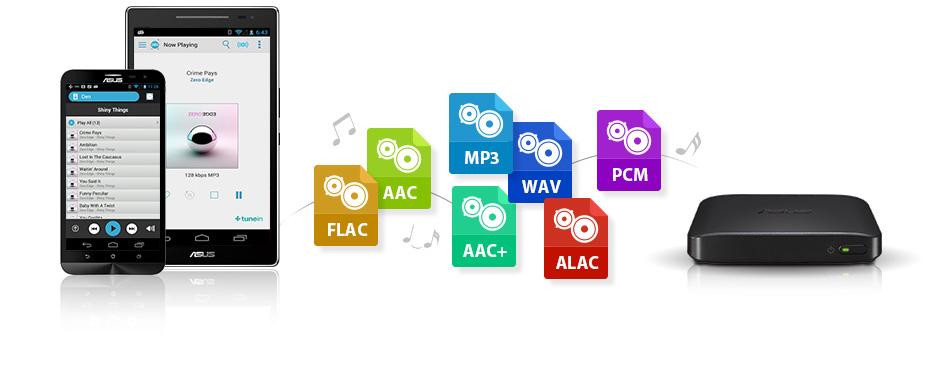 Asus Clique R100 audio quality streamig