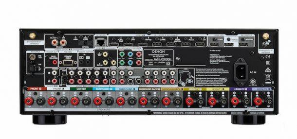 Denon AVR-X3600H rear